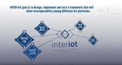 Interiot