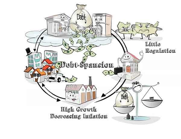 EXANE BNP PARIBAS - ECONOMIC CYCLES