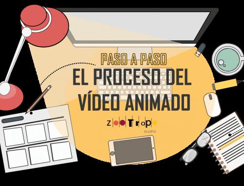 El proceso del vídeo explicativo animado en 7 pasos